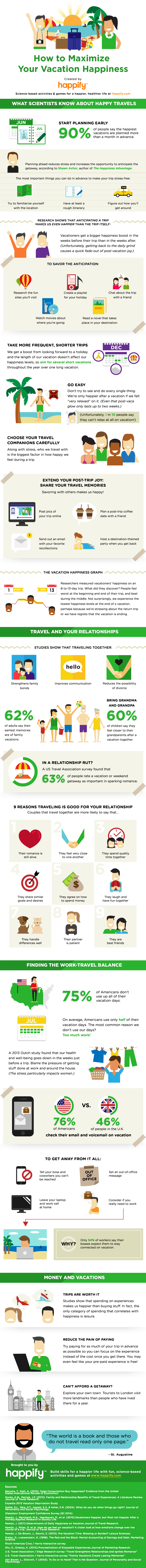 happify_Vacation_infographic