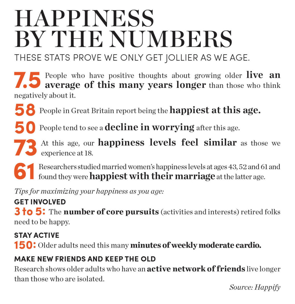 happinessbythenumbers